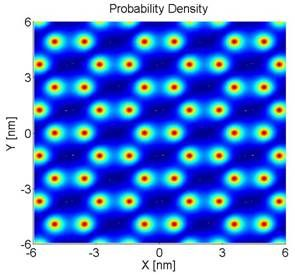 phonon scattering
