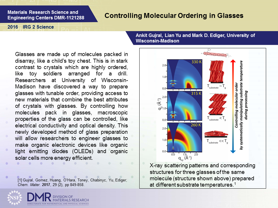Controlling Molecular Ordering in Glasses PowerPoint