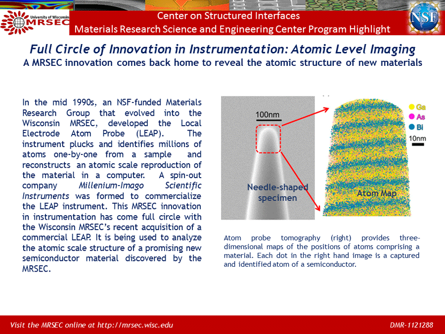 irg1 atomprobe highlight powerpoint